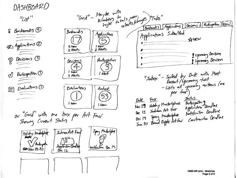 Sketches for Artist Dashboard